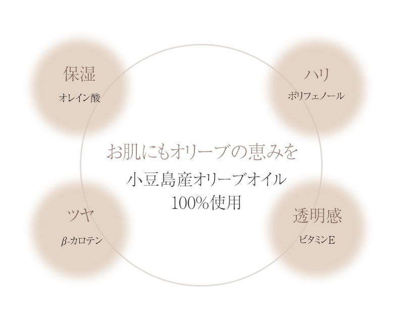オリピュアイメージ5
