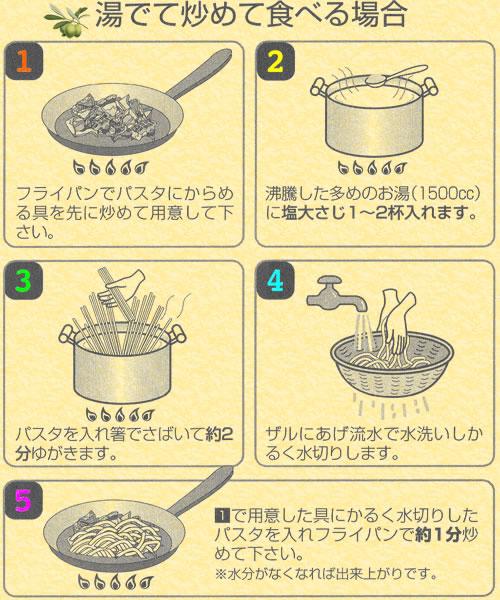 パスタ食べ方01